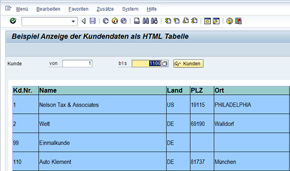 HTML Tabelle
